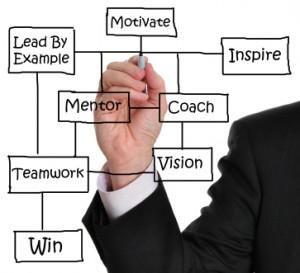 business-success-mentoring